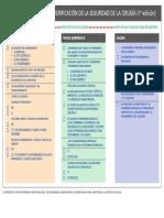 WHO_IER_PSP_2008.05_Checklist_spa.pdf