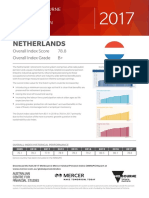2017 Melbourne Mercer Global Pension Index Country Chart Netherlands