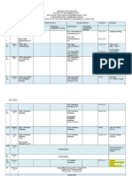 SDBA Intake 9 - DMFN Teaching Plan Apr 17 - Term A