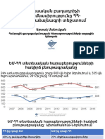 Joint proposal to a Council decision on CEPA (economic component for Armenia)