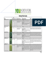 NFNP Wetland Plant Guide