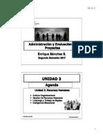 MÓDULO 3 ADMINISTRACIÓN Y EVALUACIÓN DE PROYECTOS E. SANCHEZ 2017_2 Recursos Humanos