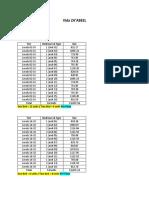 Vida Zaabeel Floor Description PDF