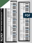 SDX-Keys