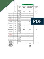 Copia de Emisiones CO2 Equivalentes Formato 2017-03.xlsx