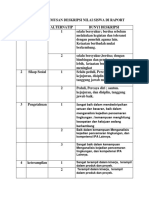 Alterntip Rumusan Deskripsi Nilai Siswa Di Raport