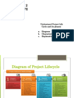 3_nota Cc603 Topic 2 Project Life Cycle Jun 2015.Doc(Bm)