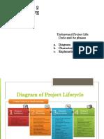 3_nota Cc603 Topic 2 Project Life Cycle Jun 2015.Doc(Bm)