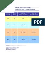 equivalencias cpe marco europeo.pdf