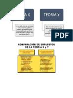 TEORIA X - Y.docx