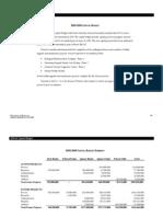 05-06 Capital Budget