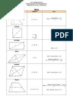 Ficha de Areas y Volumenes