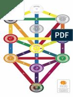 ArvoredaVida-Runas-Color.pdf