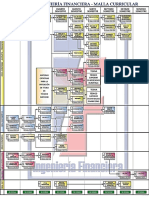 malla curricular financiera.pdf