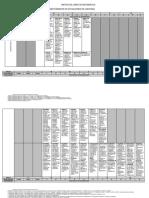 MATRIZ-DE-COMPETENCIAS-CAPACIDADES-E-INDICADORES-DE-MATEMATICA-DCN-20152.docx