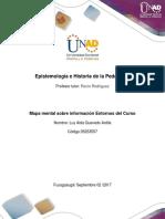 Trabajo Epistemologia MAPA MENTAL