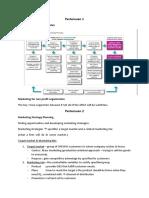 Summary UTS - Pengantar Manajemen Pemasaran