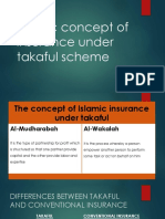 Islamic Concept of Insurance Under Takaful Scheme