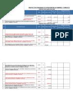 Estado Situacional Proyectos y Obras Socos 2010 Al 2015