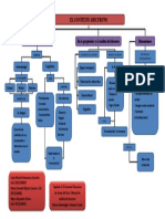 Mapa 4 las cosas del decir.pdf