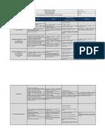 GC-MT-001 Matriz Responsabilidad, Autoridad, Rendicion de Cuentas y Competencias