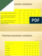 1_ Principales Indicadores Economicos