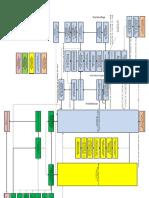 Visio-Diagrama de Procesos PMI v3