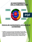 Presentacion sistema  RCM.pptx