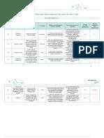 planejar_gerenciamento_qualidade