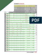 tabela de pesos de Tubulação.xls