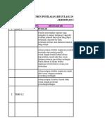 List Dokumen Tata Kelola Rumah Sakit (Tkrs Rsgm Unhas)