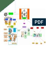 Alba Lucy Actividad2.PDF