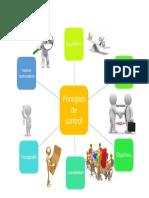 Principios de Control (1)