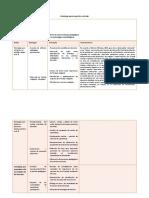 Estrategias para la gestión curricular.docx