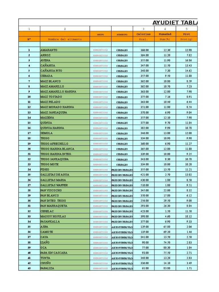 tabla nutricional de alimentos completa pdf