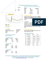 Market Update 23rd October 2017