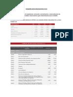 Compañía Minera Buenaventura Activo Corriente