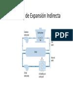 Clase 4. Diseño del Sistema de agua fría