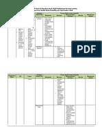 Format LK-3.1 Pemaduan Syntak Model Pembelajaran Dg Pendekatan Saintifik