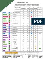 Amino Acids Chart Detailed