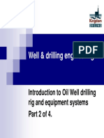 Drilling Basics oil field
