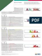 multicolor_fluorochrome_laser_chart.pdf