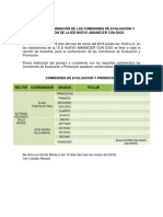 Acta de Conformacion Comision de Evaluacion Nacd 2016