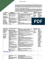 Proyecto-Las Vacunas.pdf