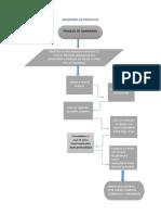 Flujoi-de-procesos-mecanicos