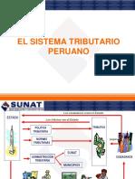 Sistema Tributario Nacional 2007