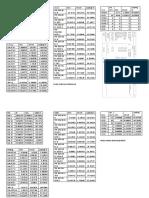 Print Tabel Modul 2