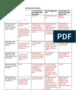 key- middle east conflict comparison chart