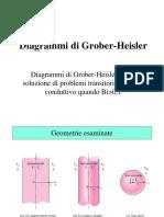 Diagrammi Heisler