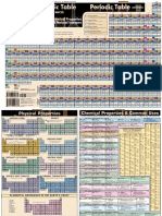 Chemistry - Periodic Table - Advanced.pdf